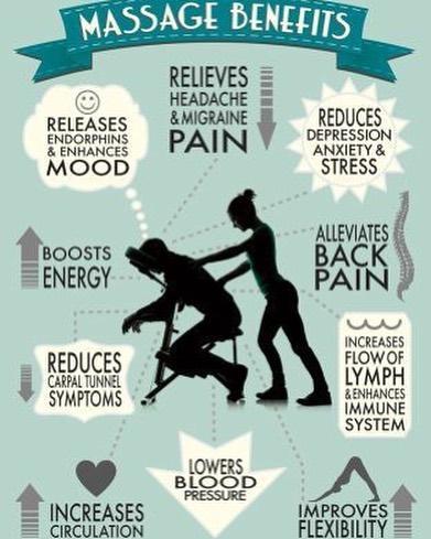 MassageBenefits